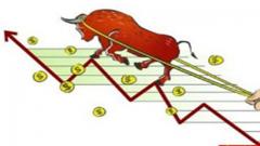 股票市场技术指标分