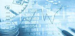 「期货投资」人民币