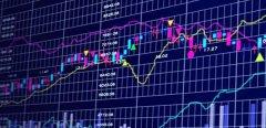 创业板股票开户条件有哪些