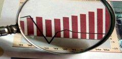 股指期货是什么?炒