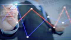如何看待上证指数本周上涨趋势?